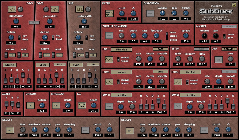 The List 3 - The Best Free Synths